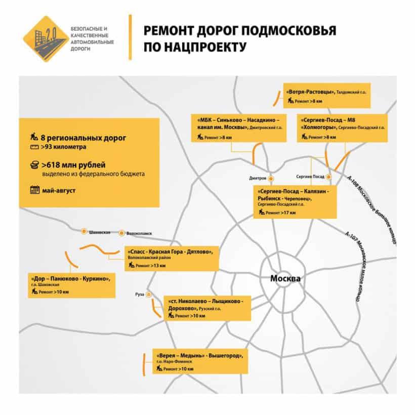 Ремонт дорог нацпроект